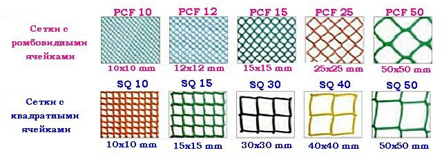 Several types of plastic reinforcing grids