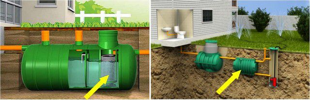 Septic tanks with integrated and modular biofilter