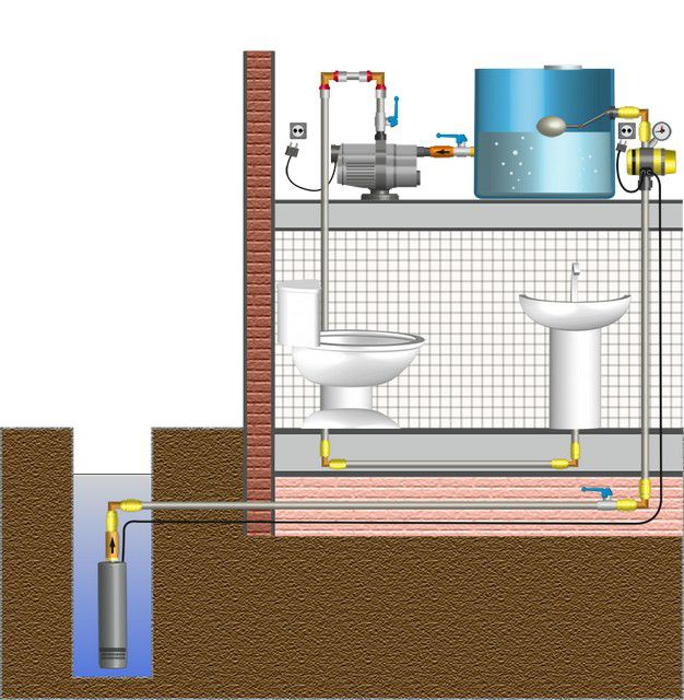 It is possible , but not without drawbacks solution - a spacious free-flow tank