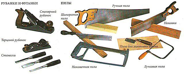 A set of basic tools of the carpenter
