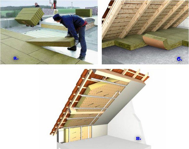 Different versions of the waterproofing of the roof at home