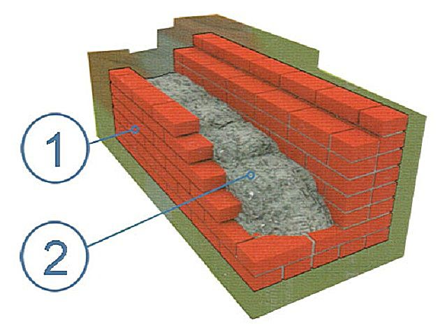 Expanded clay , you can insulate the walls and foundation of the house