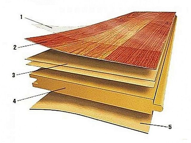 The basic structure of a conventional laminated panels