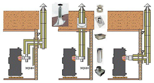 Chimney pipe can pass through the premises or just to go out