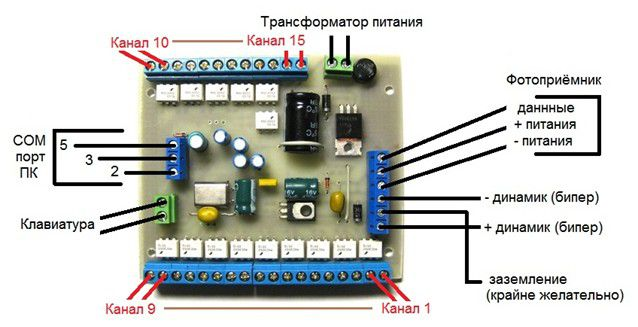 dimmer devices designed terminal blocks
