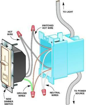 How to install the dimmer