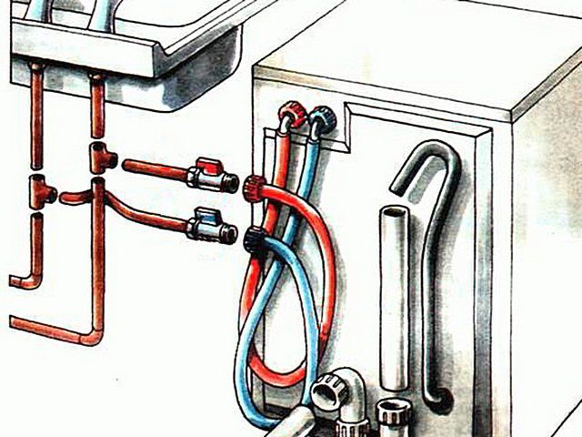 Some models are designed for connection to the pipes of cold and hot water at the same time