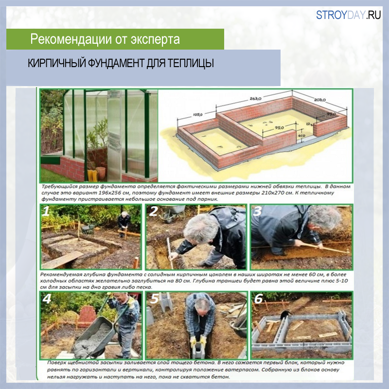 Brick foundation for greenhouses .Step by step implementation of the technology of erection .