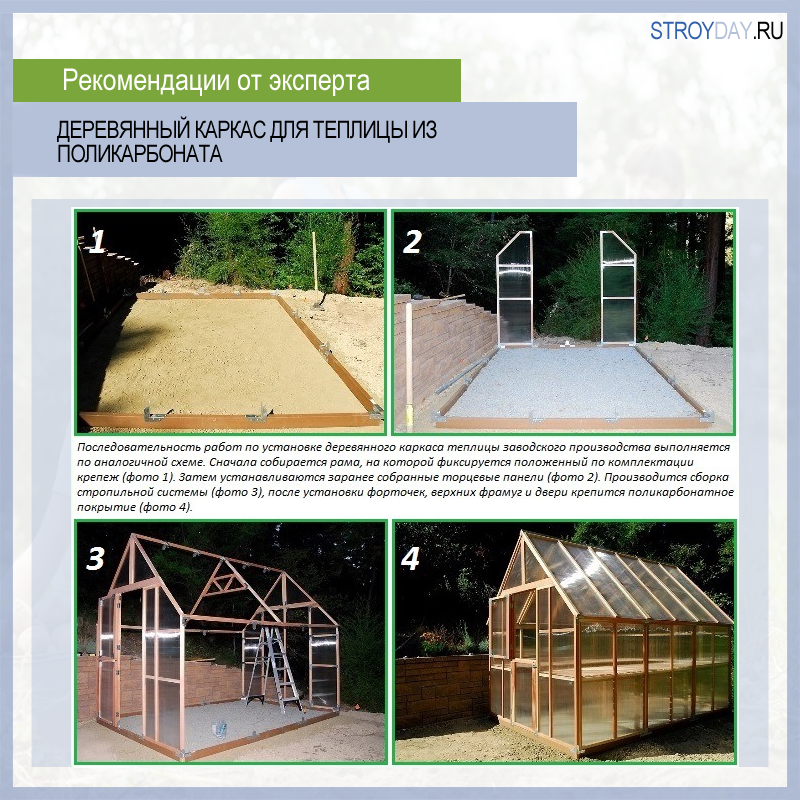 Step by step the process of manufacture of polycarbonate greenhouses