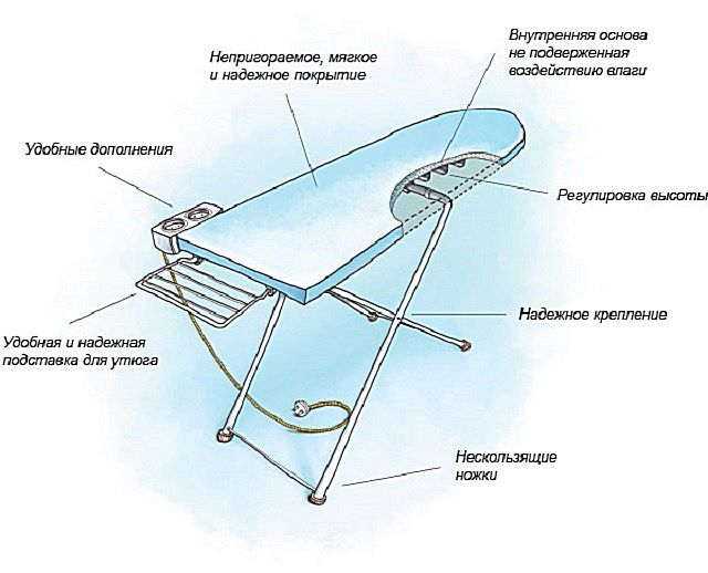 A simple device is a conventional ironing board