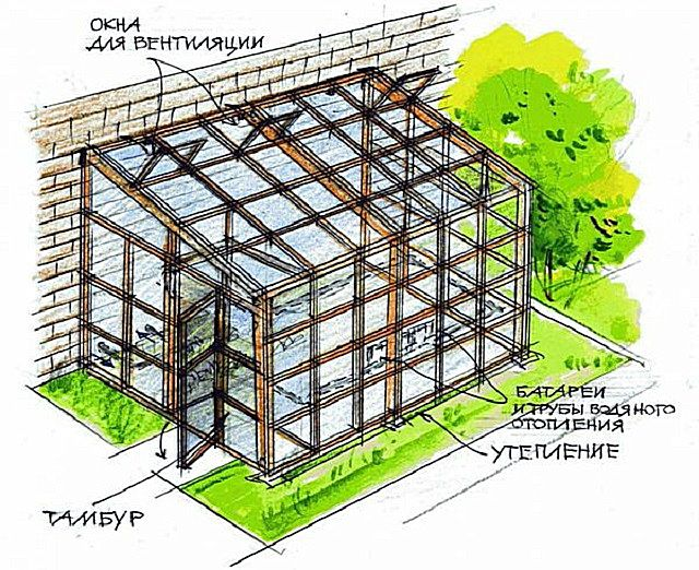 Pent roof is good for the construction of a greenhouse to home