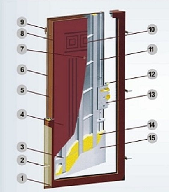 Powerful door design of high reliability