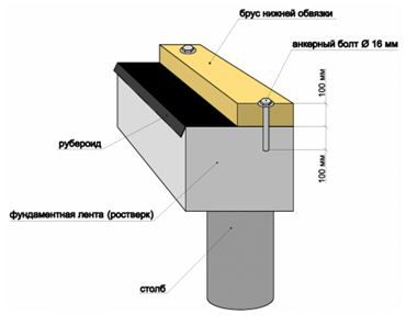 Driving beam mounting