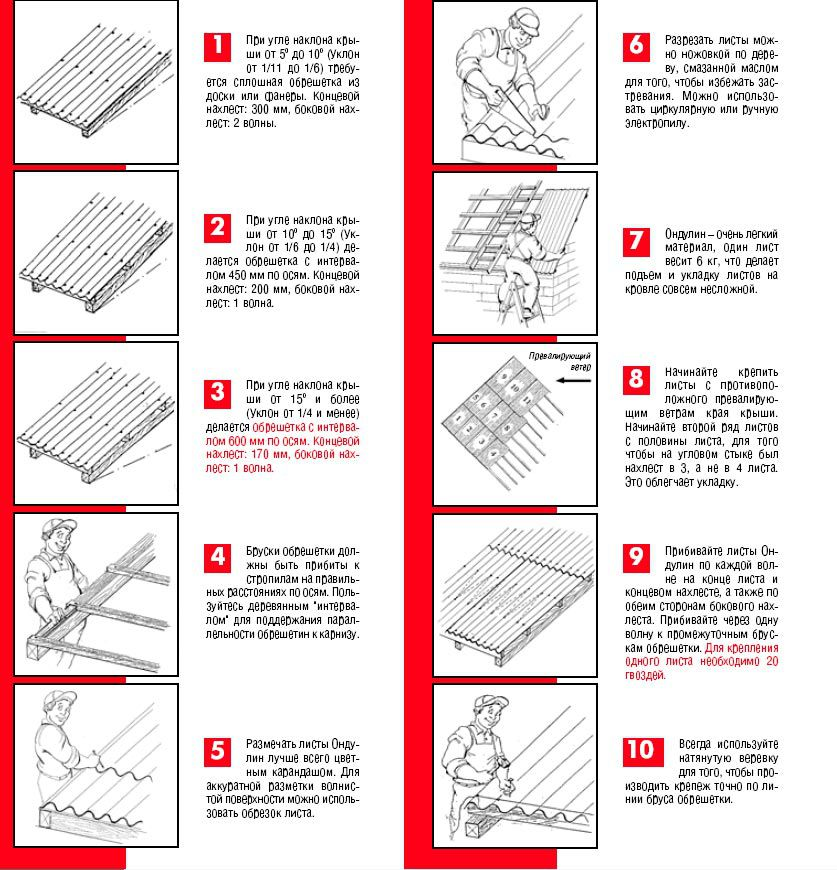 Ondulin installation instructions
