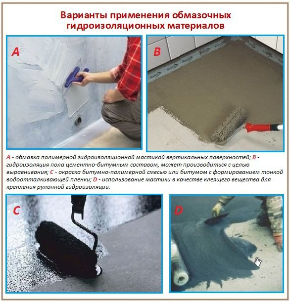 Waterproofing materials obmazochnye