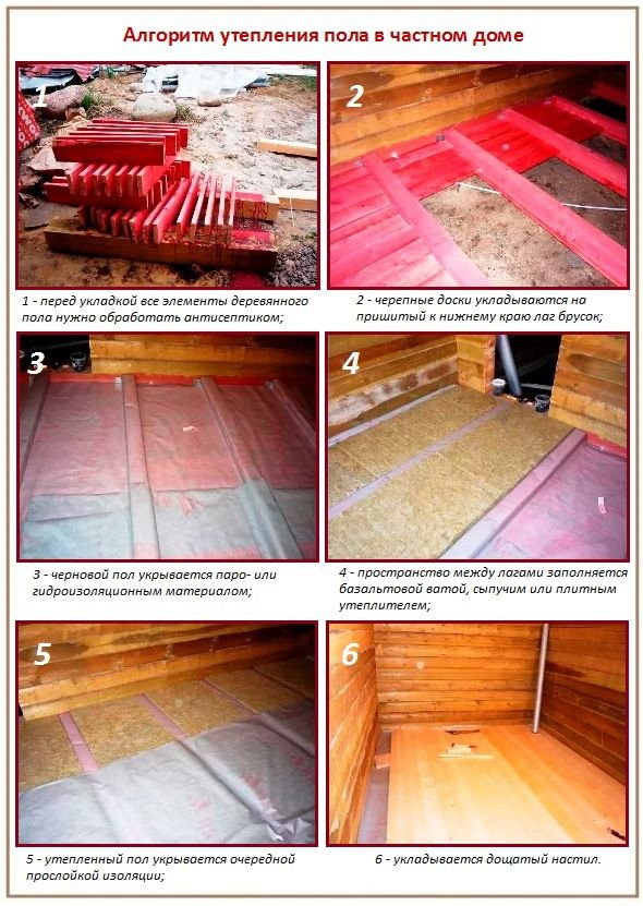 Algorithm floor insulation