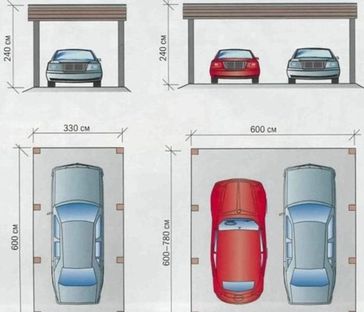 Approximate dimensions of the garage