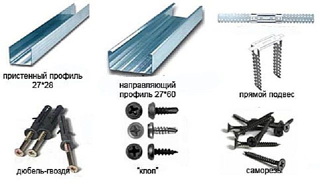 Metal galvanized profiles and fasteners to them