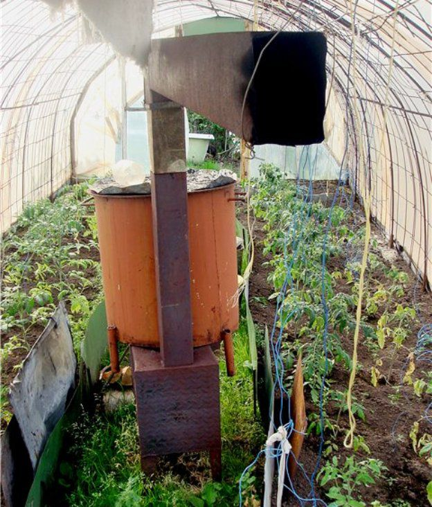 Furnace for greenhouses