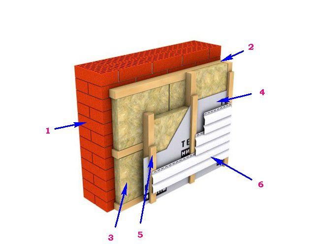 Thermal insulation and finish on the principle of ventilated facades