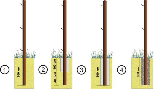 Methods of installation of poles for the fence