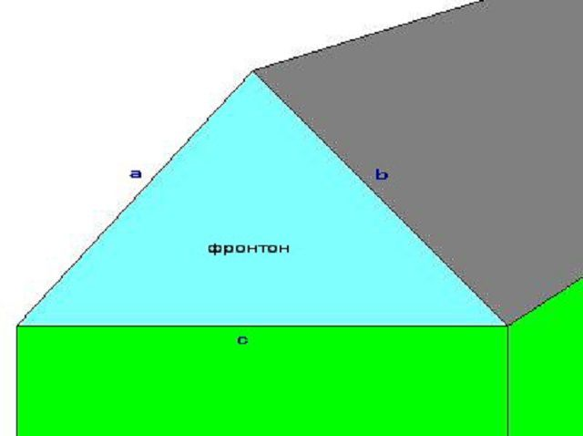 To calculate the required length of the gable area of the triangle sides