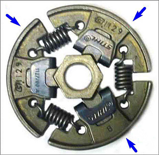 The operating principle of a centrifugal clutch mechanism