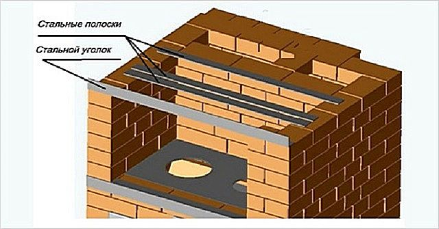 16th row - band and bracket for masonry niche overlap