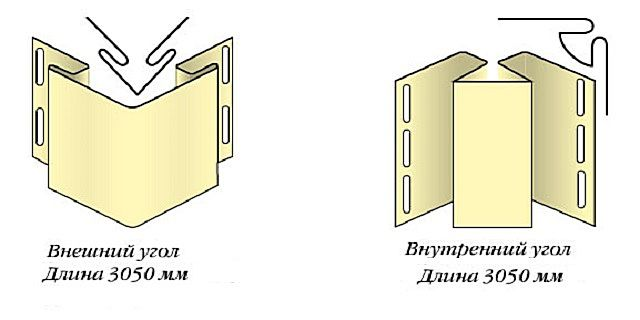 Profiles for interior and exterior angles