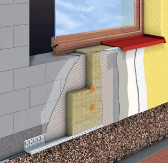 Whatever was not used insulation , reduce the need to establish a reference profile .