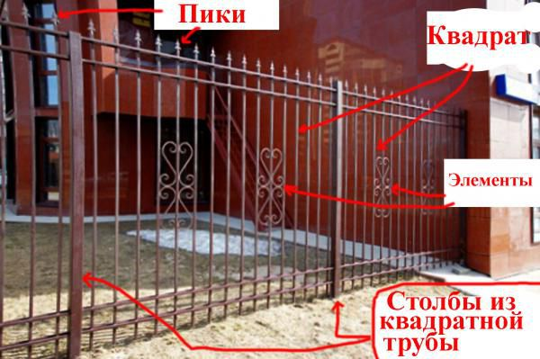 Elements of wrought fence