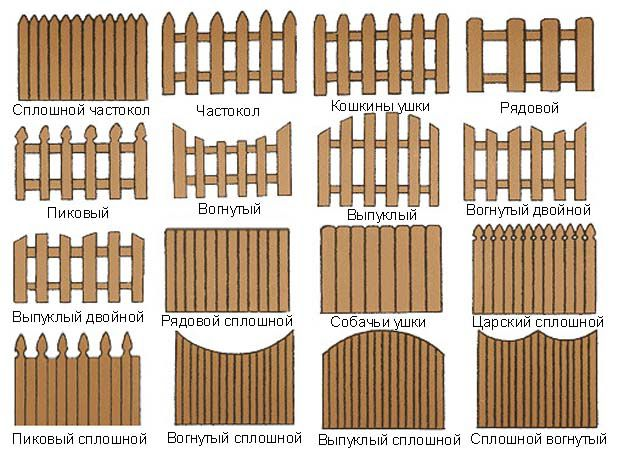 Varieties of wooden fence