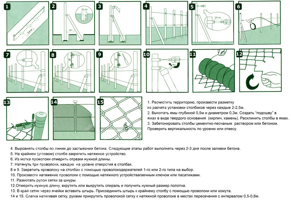 Stages of construction of the fence of mesh netting