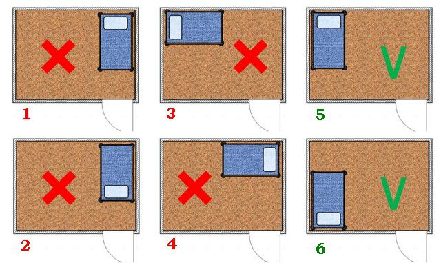 Valid and invalid bed position relative to the front door in a small bedroom