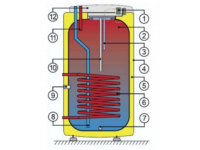 Schematic diagram of the boiler of indirect heating