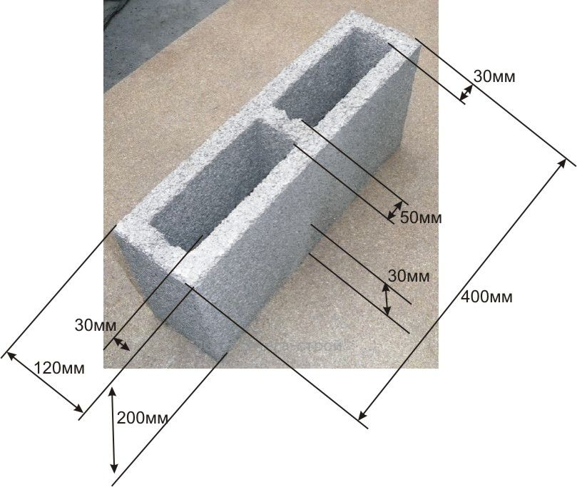 Cinder block for interior partitions