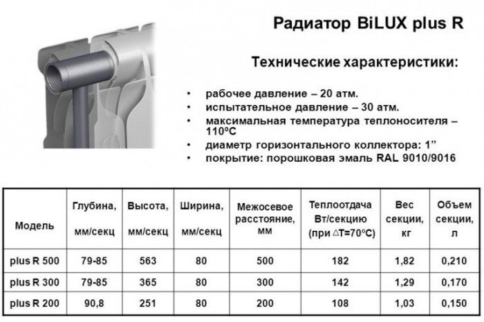 The calculation of aluminum radiators