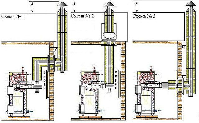 Three basic layout of the chimney in the room