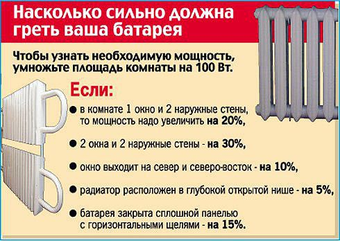 Standard calculation of radiators