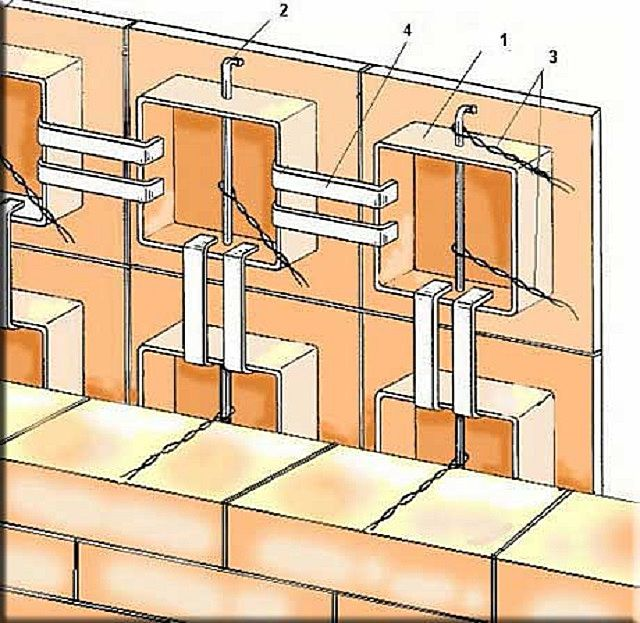 Schematic diagram of the installation of tiles