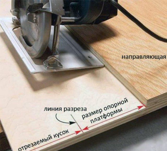 circular saw is best suited for smooth cutting plywood edges together with a guide