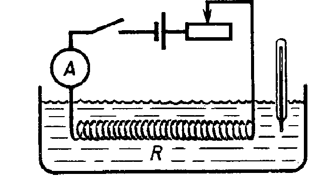 The experimental setup , confirming the law Joule - Lenz