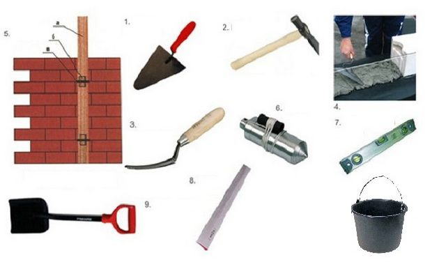 Tools that are required for a brick for lining furnaces