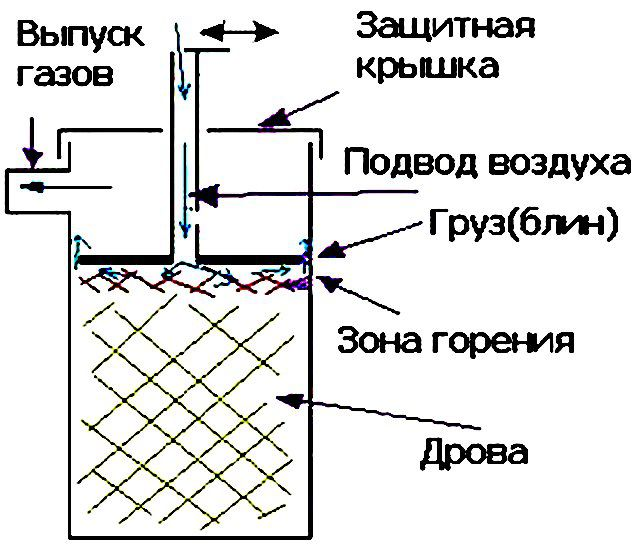 An exemplary diagram of the device fuser - bubafoni