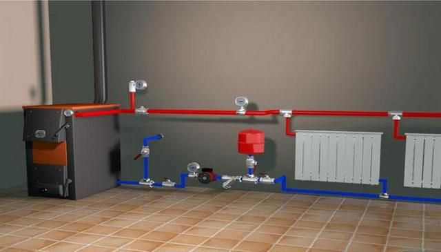 closed heating system in a private home