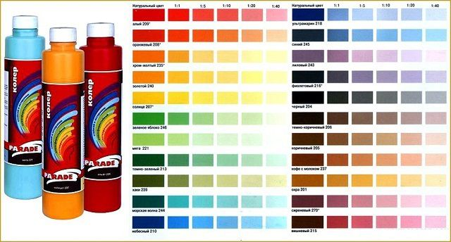 Colorants are available in a very wide range of tint