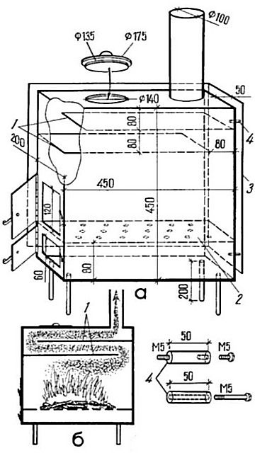 Plans for the independent production of stoves for the garage made ​​of sheet steel