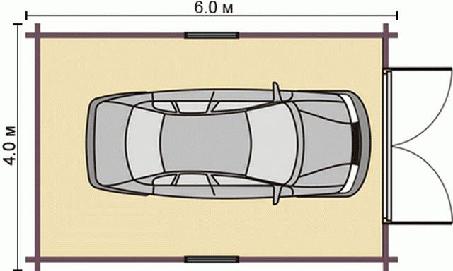 Typical garage size for passenger cars of the middle class