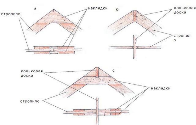 Compound trusses using hard wooden linings