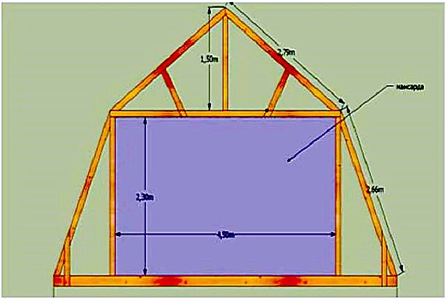 The height and length of the racks puffs determine the height and width of a residential attic spaces